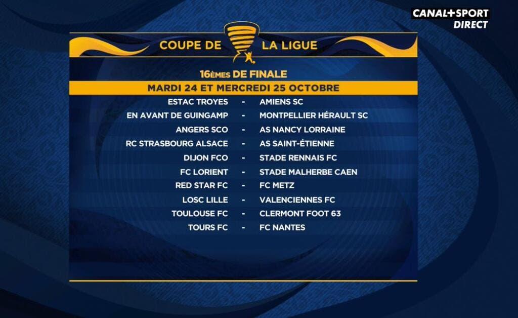 Les coupes nationales cdl le tirage au sort des 16e de - Tirage au sort 8eme de finale coupe de la ligue ...