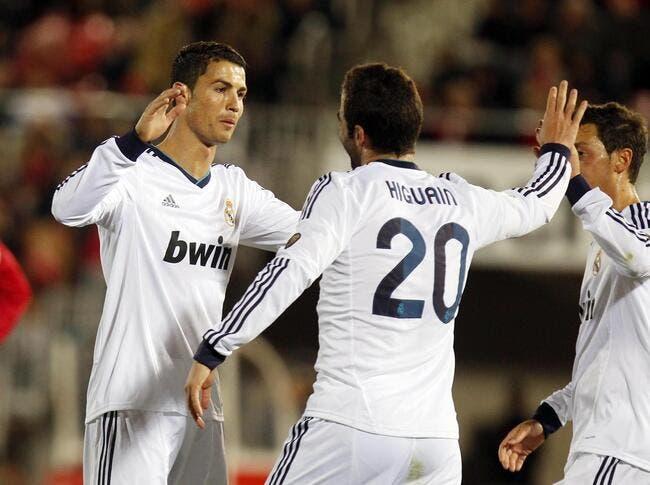 Higuain et le Real pas loin de renoncer au titre en Espagne