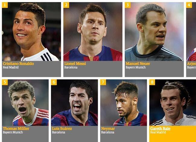 Le classement référence des 100 meilleurs joueurs du monde