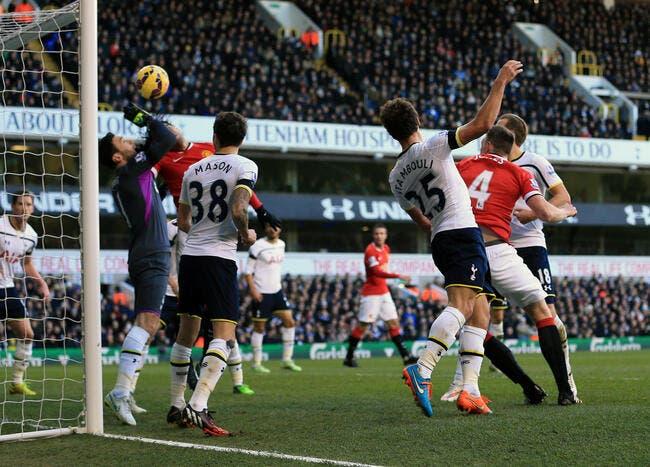 Tottenham - Man Utd : 0-0