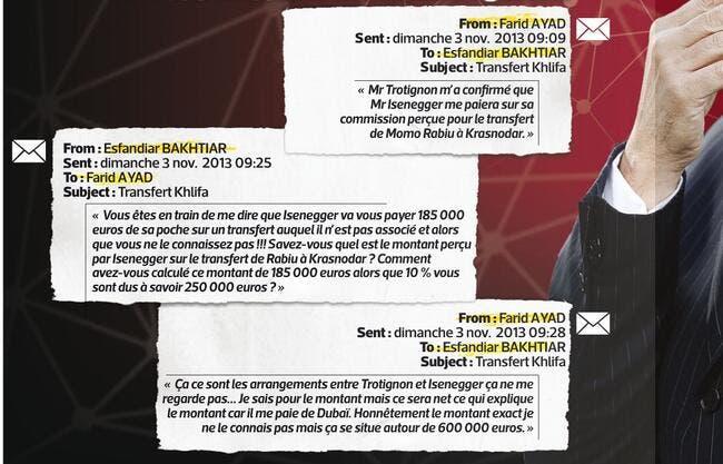 L'échange de mails surréaliste autour du transfert de Khalifa à l'OM