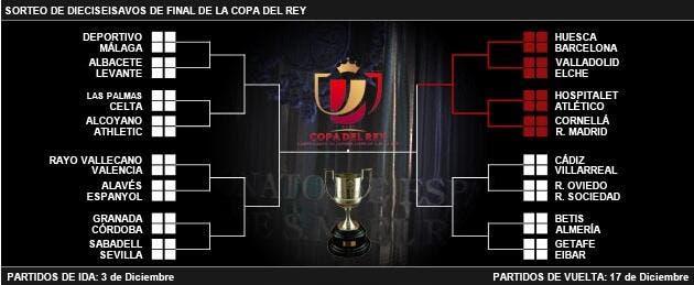 Barça, Real et Atlético dans un mouchoir de poche en Coupe
