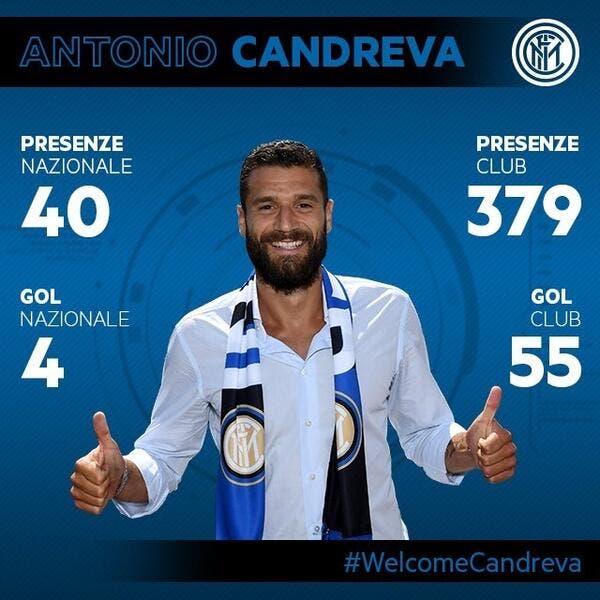 Mercato : Candreva quitte la Lazio pour l'Inter