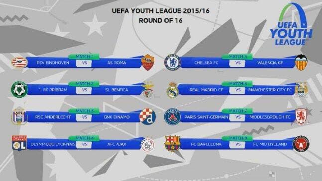 Youth League : L'OL défiera l'Ajax, le PSG tombe sur Middlesbrough