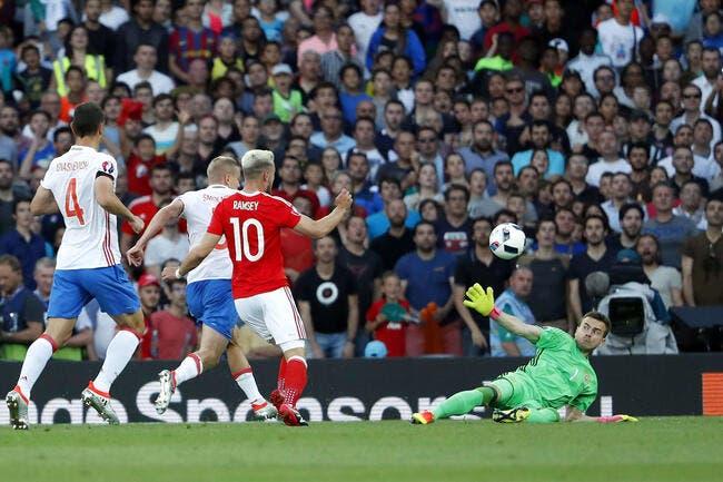 Russie – Pays de Galles 0-3
