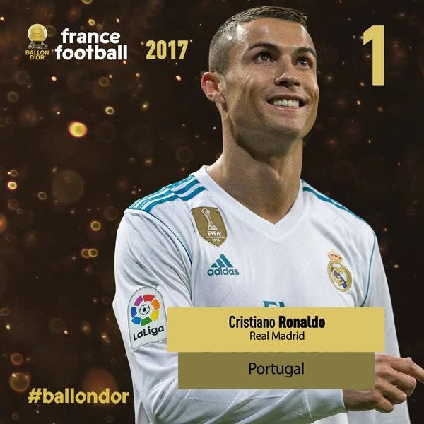Élu Ballon d'Or 2017, Cristiano Ronaldo égale Messi !