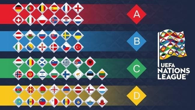 Annonce de la composition de l'UEFA Nations League