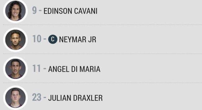 PSG : Neymar capitaine ? Quand une erreur de la LFP sème une énorme confusion