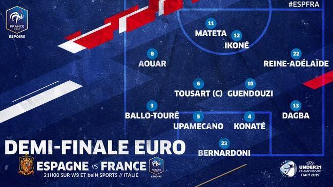 Euro Espoirs: France-Espagne : les compos (21h00 sur Bein 2 et W9)