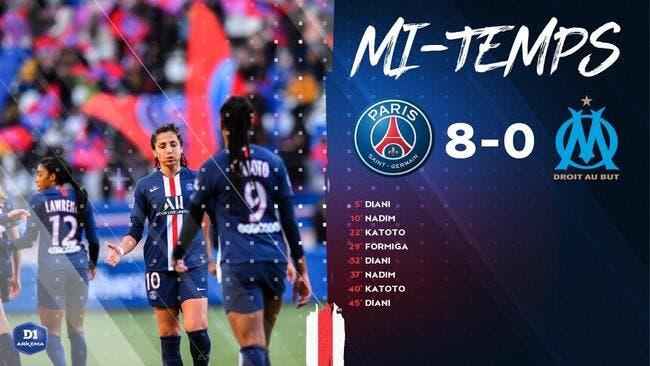 PSG-OM : Une victoire 11-0 et un tweet humiliant