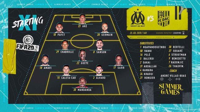 OM : La compo de Marseille contre DAC (16h sur C+)