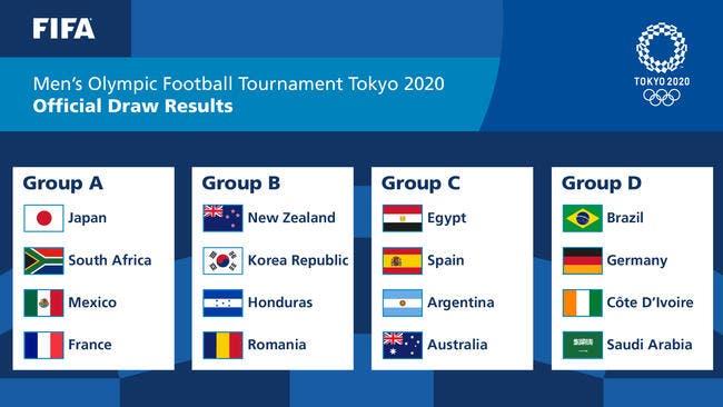JO Tokyo : La France avec le Japon, l'Afsud et le Mexique
