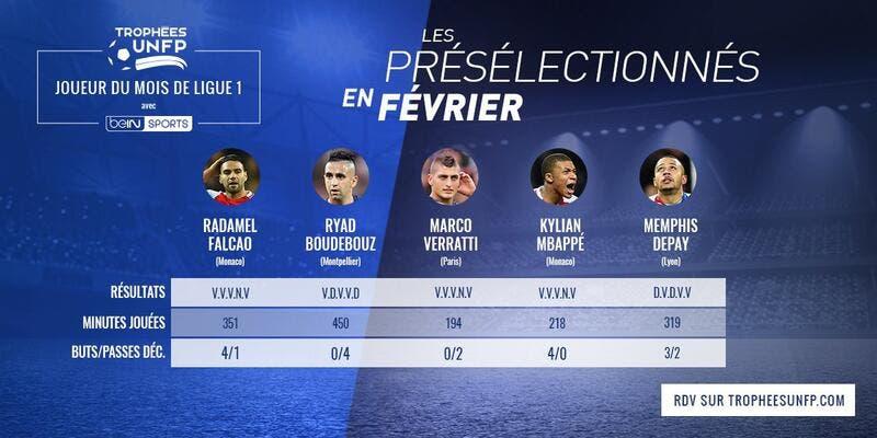 L1 : Falcao, Verratti, Memphis, Mbappé et Boudebouz à la lutte